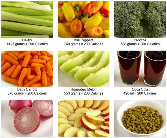 mat med mye kalorier