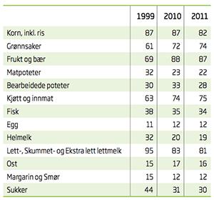 Skjermbilde 2013-01-29 kl. 16.04.35