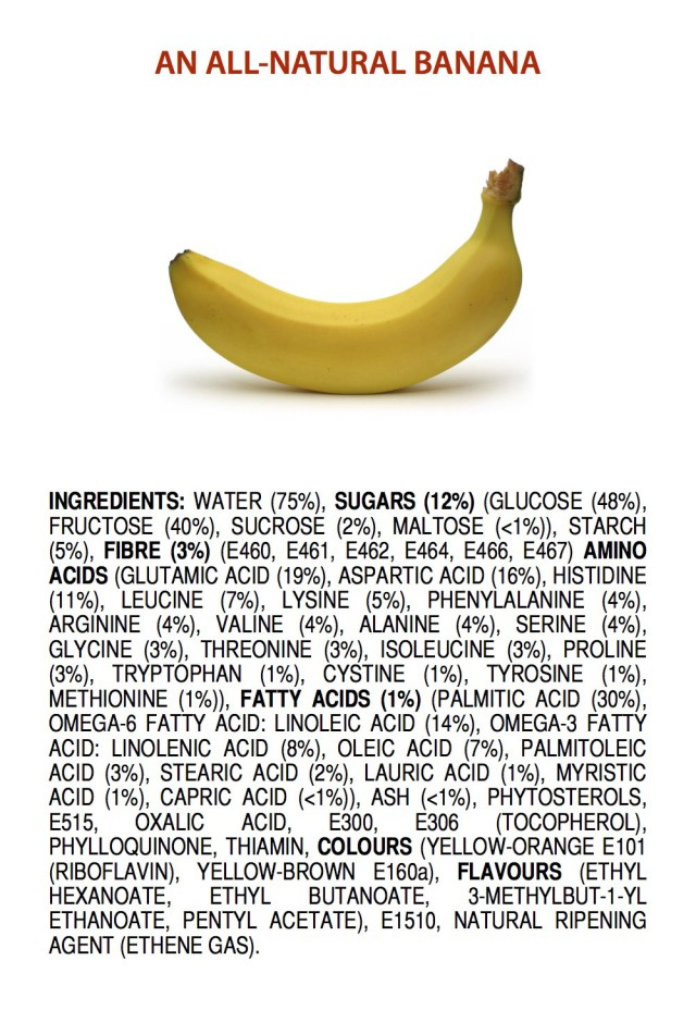 ingredients-of-a-banana copy