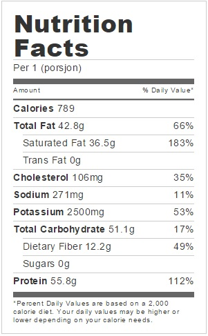 kyllinggryte nutrition facts
