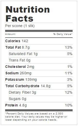 NF-frokost scones